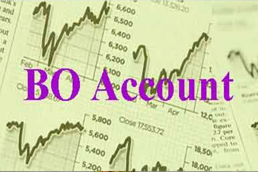 0.26 million BO accounts closed in two months