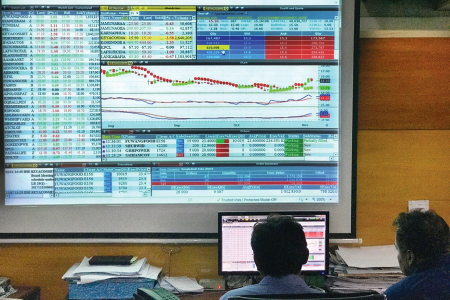 Capital market passes  best year since debacle