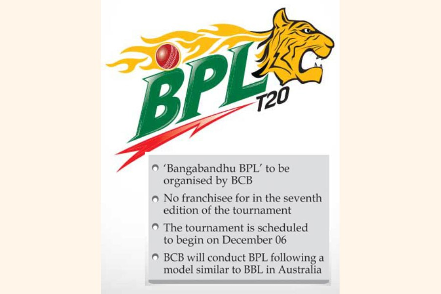 BPL T20 to be named  'Bangabandhu BPL'