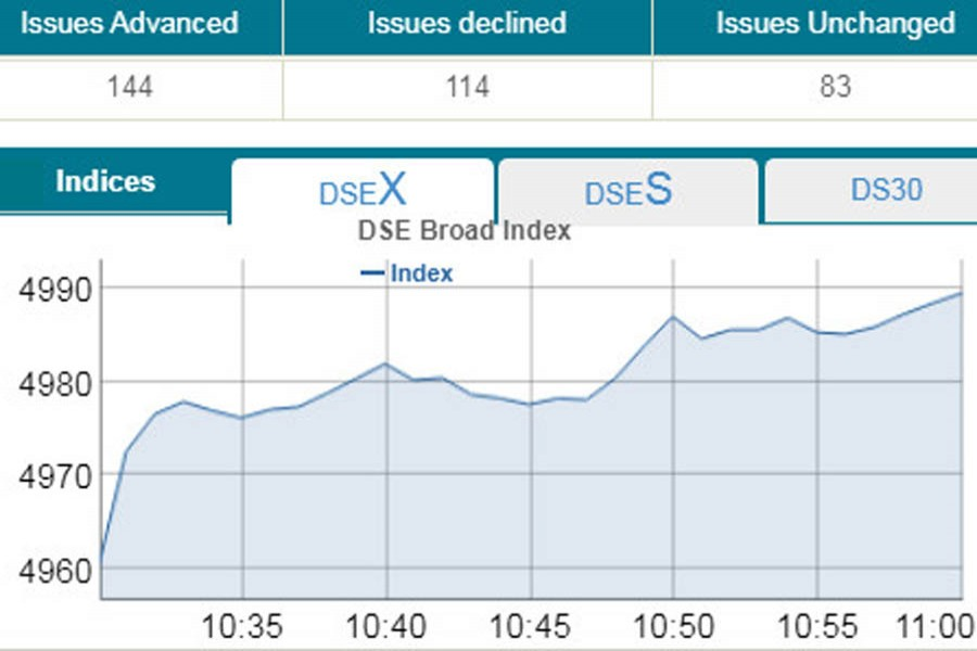 Bourses inch up amid low trading