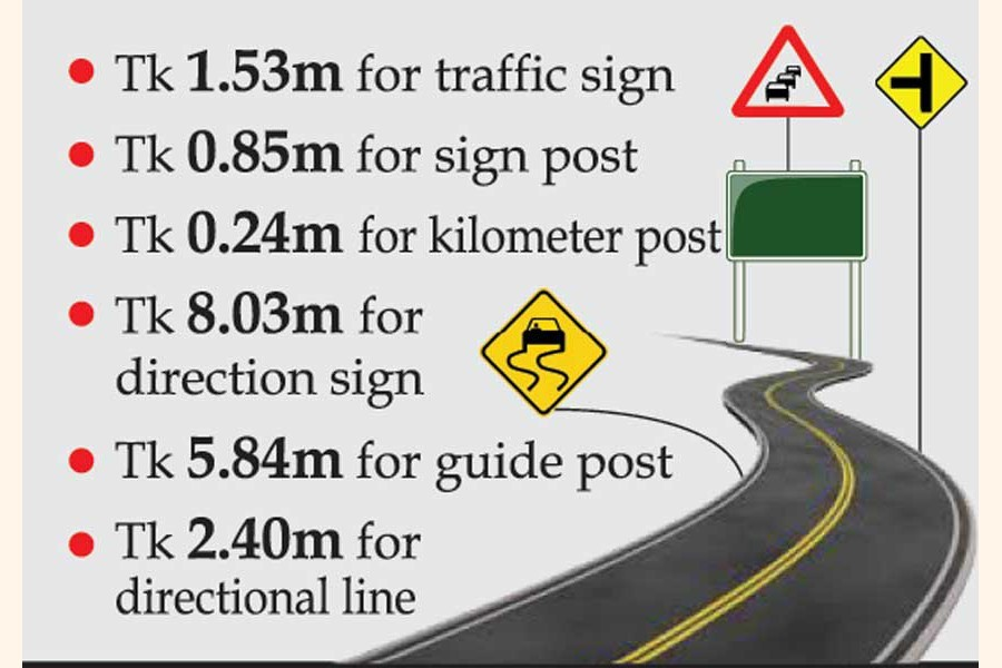 Road signs to cost millions!