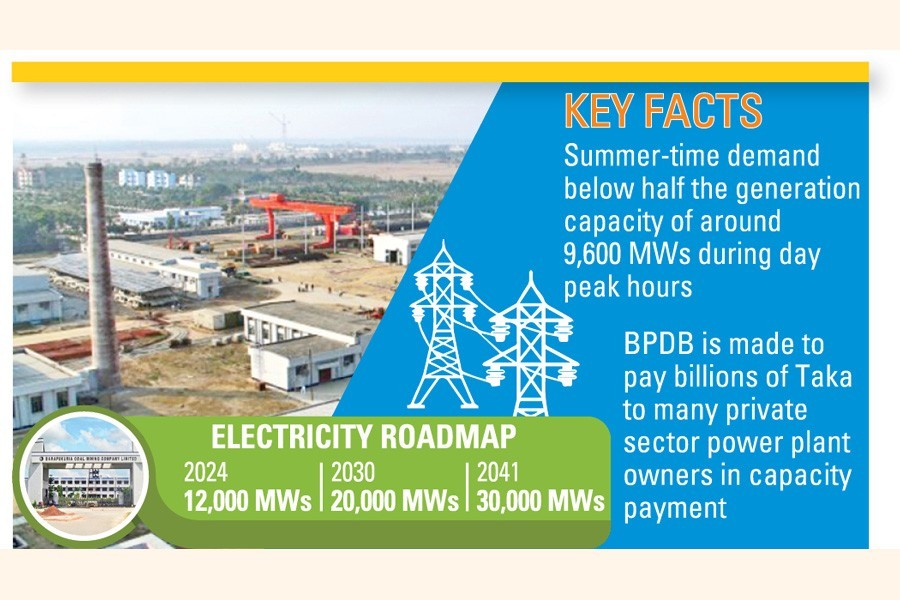 Power demand-supply mismatch: Master plan revision on the cards