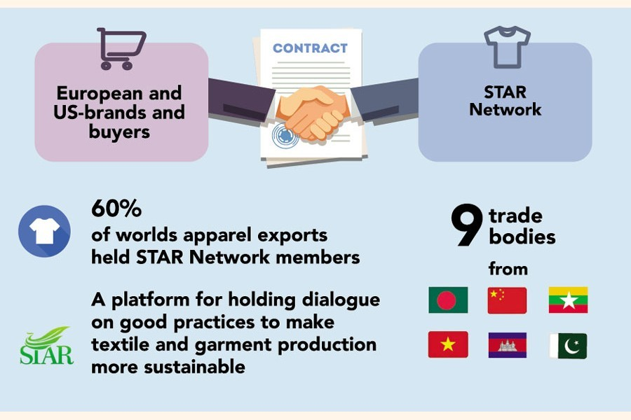 Asia's apparel powerhouses push for better buying practice