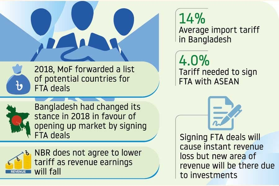 Commerce ministry makes fresh move to allay FTA fear