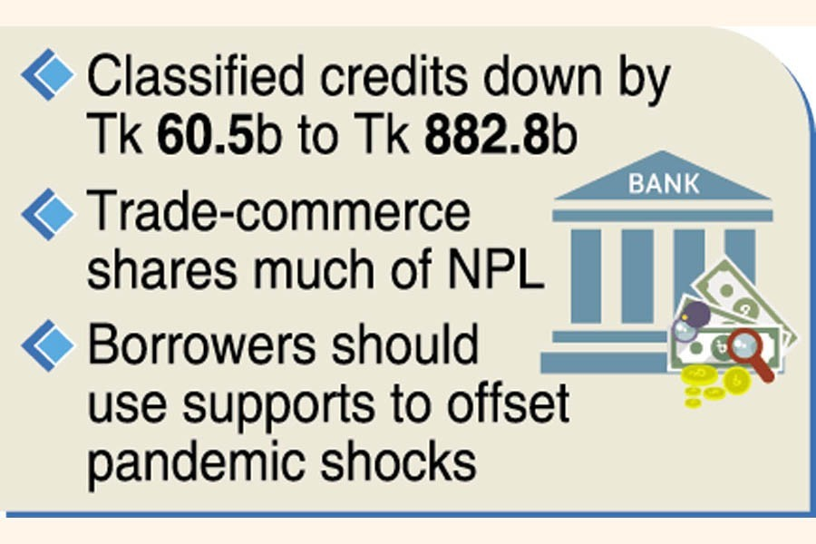 Bangladeshi banks may face asset quality challenge in post-Covid situation