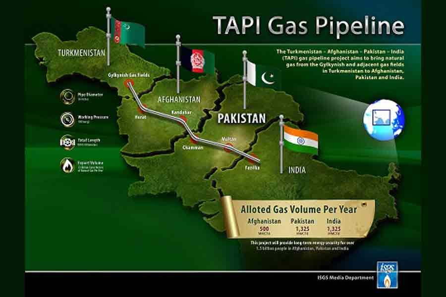 Graphic illustration of The Turkmenistan-Afghanistan-Pakistan-India (TAPI) pipeline which will be a 1,814km trans-country natural gas pipeline running across four countries
