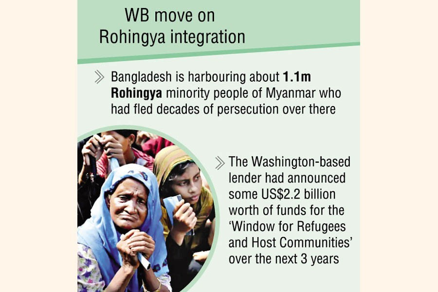 Bangladesh rejects WB proposal for Rohingya integration with host communities for financial support