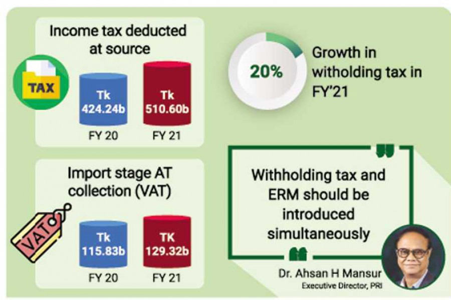 Revenue growth during pandemic attributed to rise in source-tax
