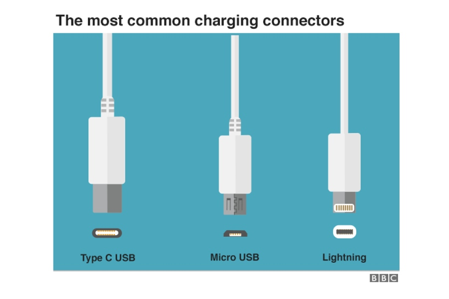 One charger for all: Advantages - disadvantages