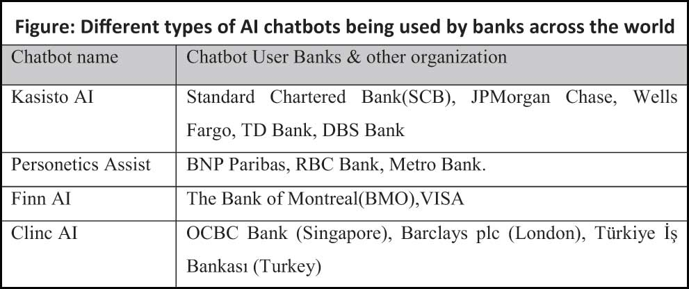 Artificial Intelligence in banking: Global and Bangladesh
