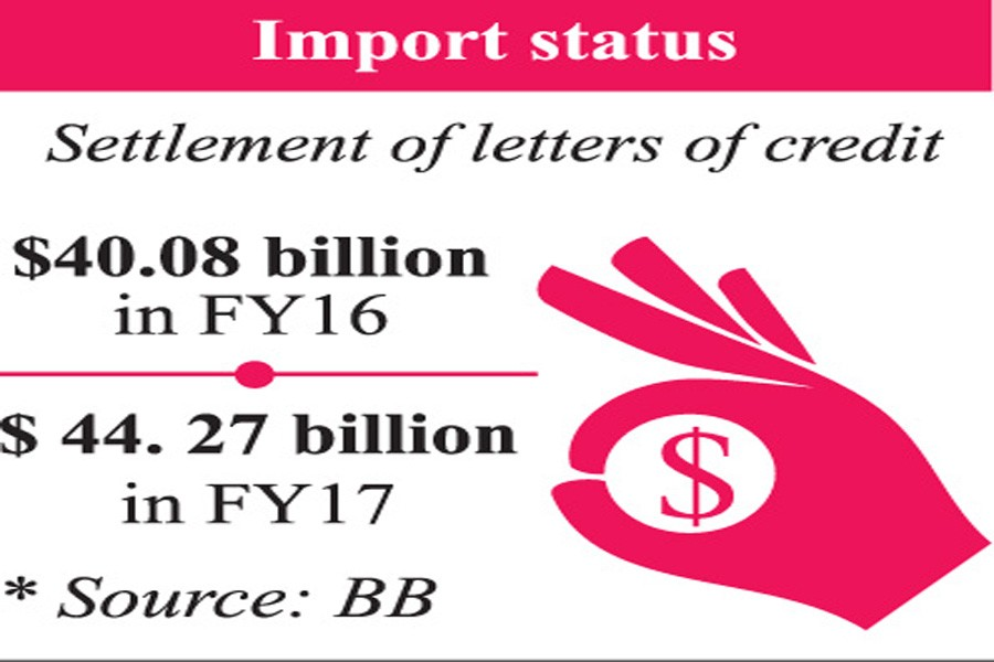Capital machinery import surges 37pc last fiscal