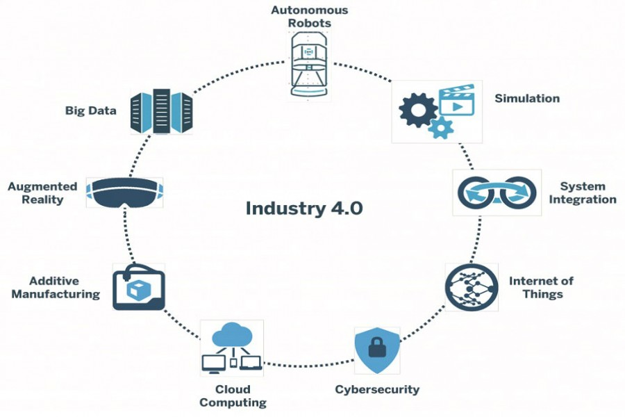 Demystifying the fear of Industry 4.0