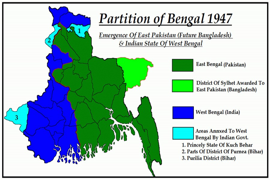 The impact of partition: A life sketch