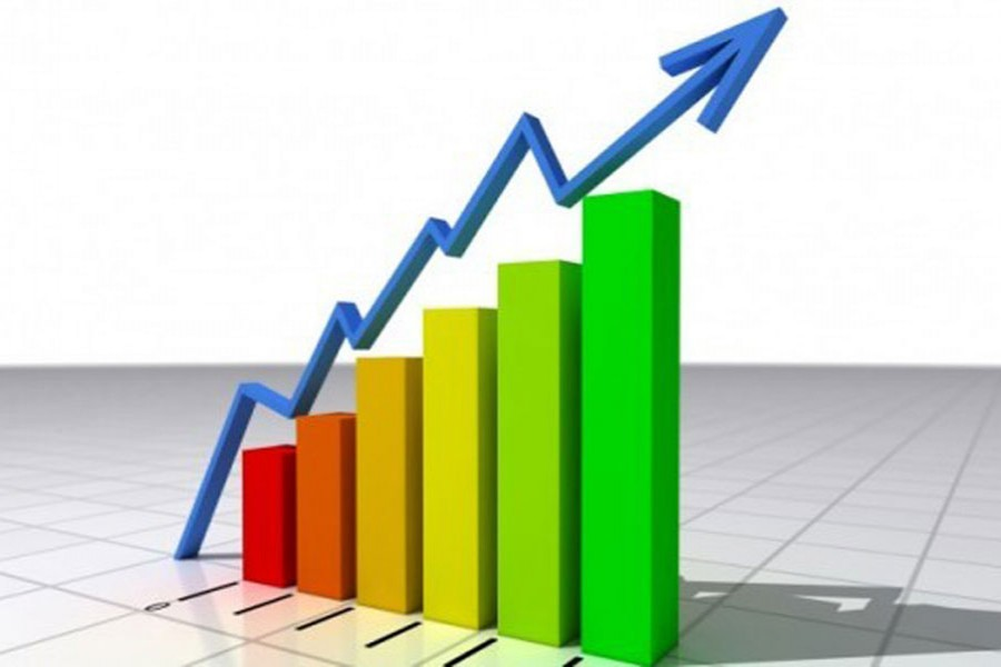 The dynamics of growth projections