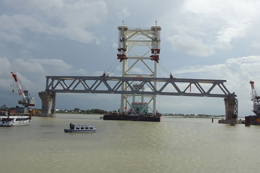 financial analysis of padma bridge The world bank has evidence which points to a high-level corruption among in connection with the padma multipurpose bridge project  array of financial products .