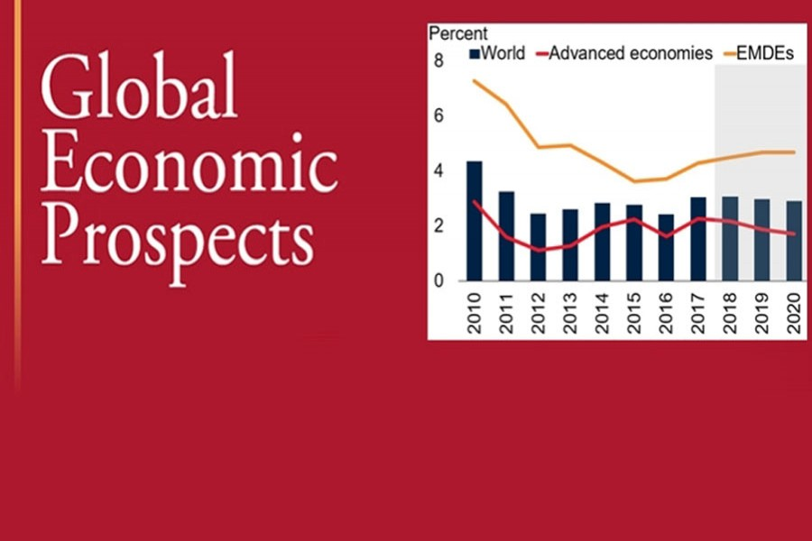 World Bank issues cautious economic outlook: The issues for