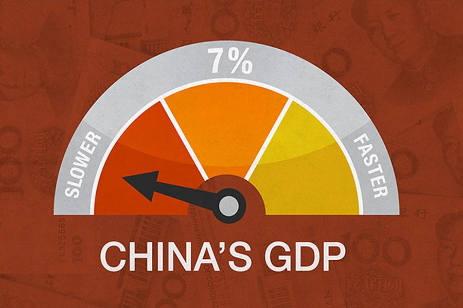 China growth likely to slow to 6.5-6.8 in 2018