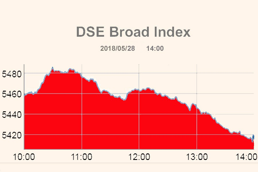 Stocks slip into red amid low turnover