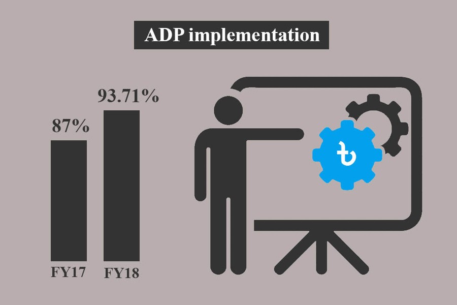 ADP implementation rate hits record high in FY18