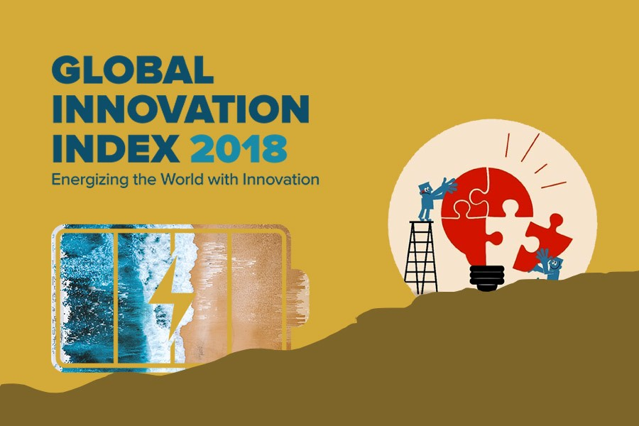 BD's position drops in global innovation index