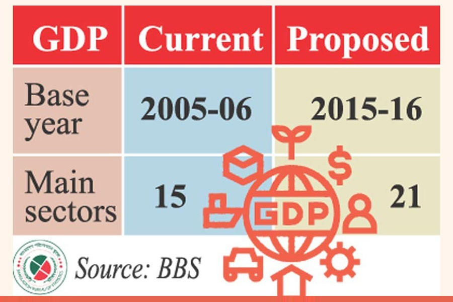 FY '16 to be new GDP base year