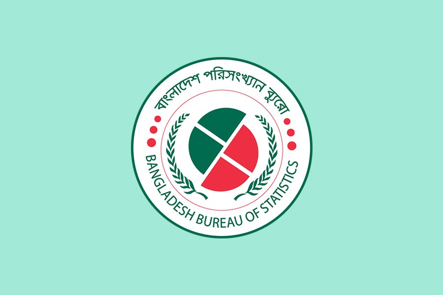 Poverty rate in Bangladesh drops to 21.8pc
