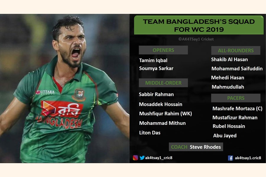 Tigers keep faith in original  squad for World Cup