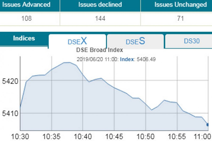 DSE falls, CSE rises in early trading