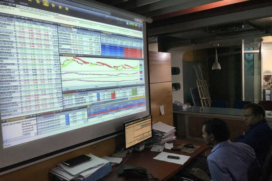 DSEX sees biggest sinlge-day fall in 17 months