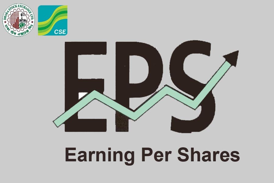 Most MNCs witness EPS surge in H1