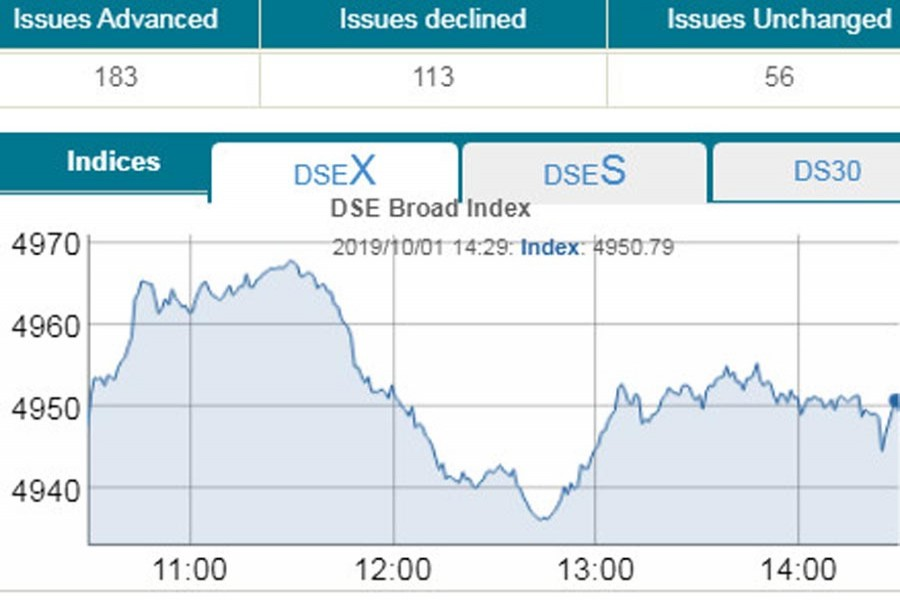 Stocks eke out gains after choppy session