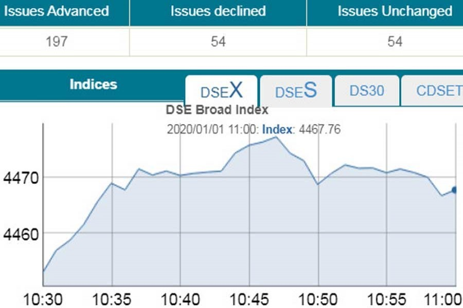 Stocks extend losses for third day