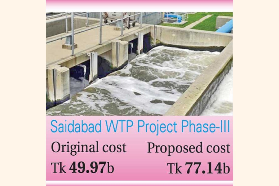DWASA's Saidabad WTP Project: Will it ever be implemented?