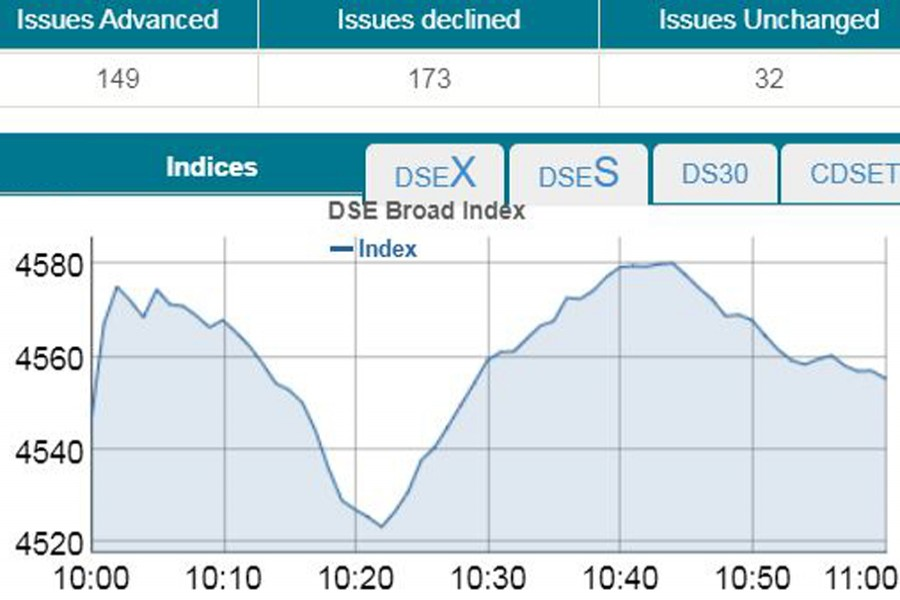 Bourses open  positive amid rising turnover