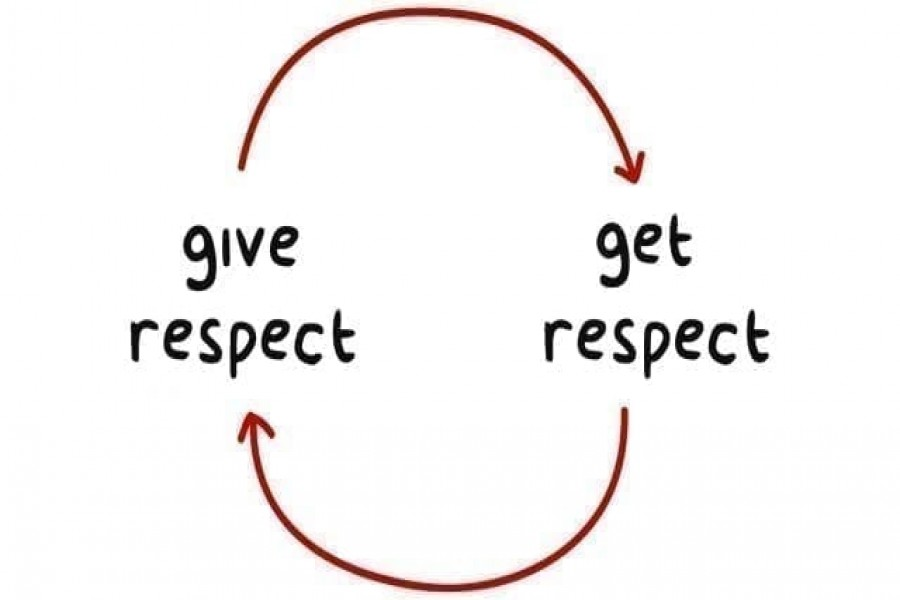 Respecting different views