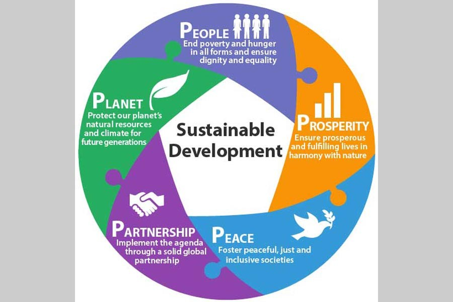 Regional cooperation essential to implementing the SDGs in Asia