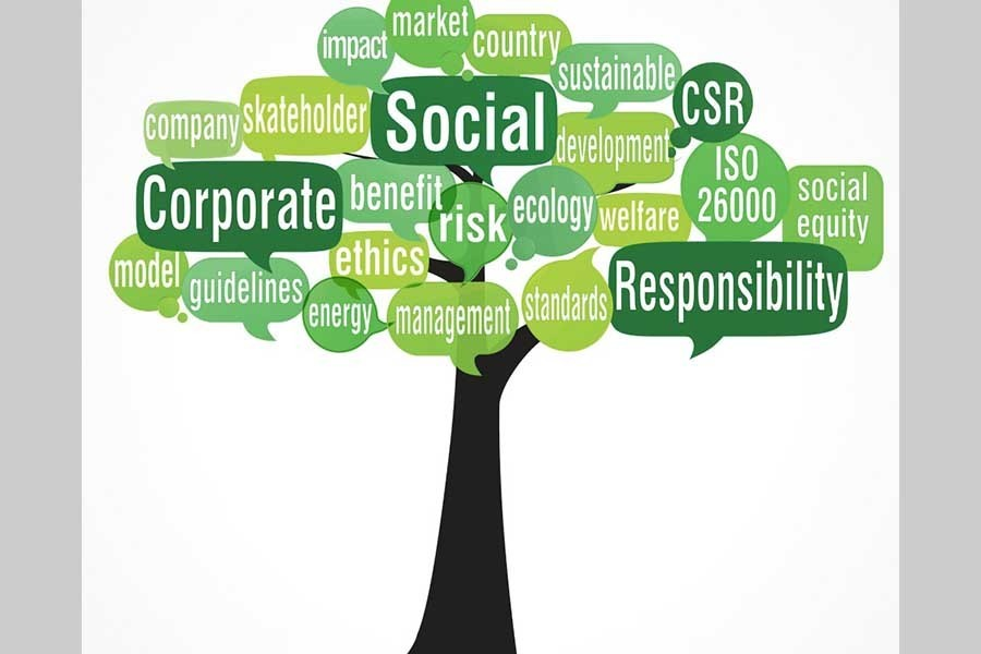 CSR and volunteerism: The interface