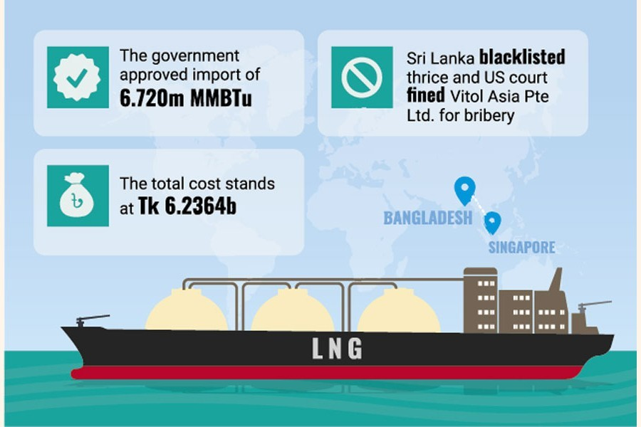 Spot LNG purchase from 'tainted' Singapore company approved