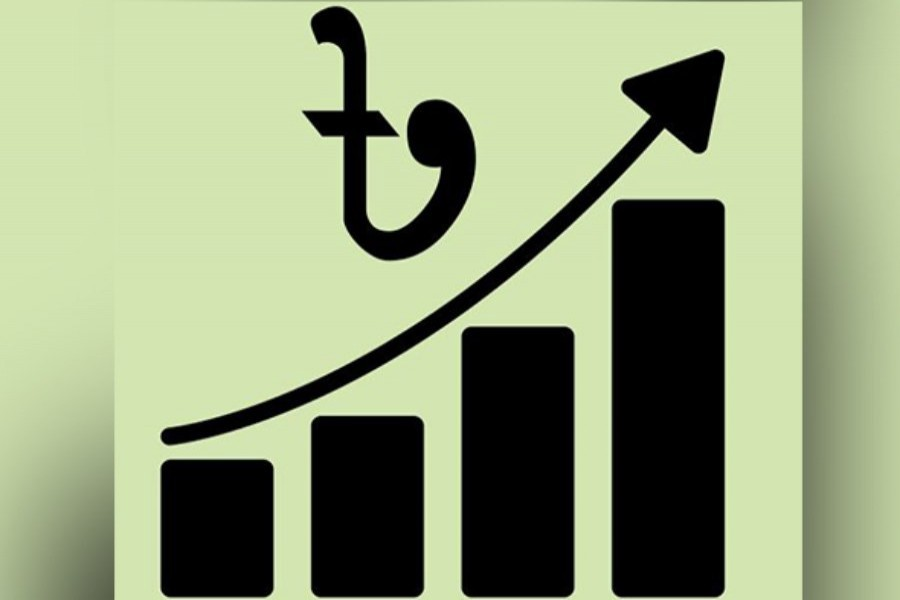 Projecting robust export growth