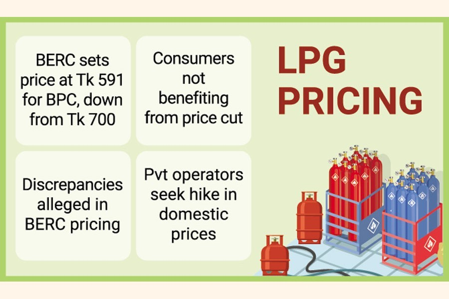 Bangladesh Petroleum Corporation wants to get back authority to fix LPG price