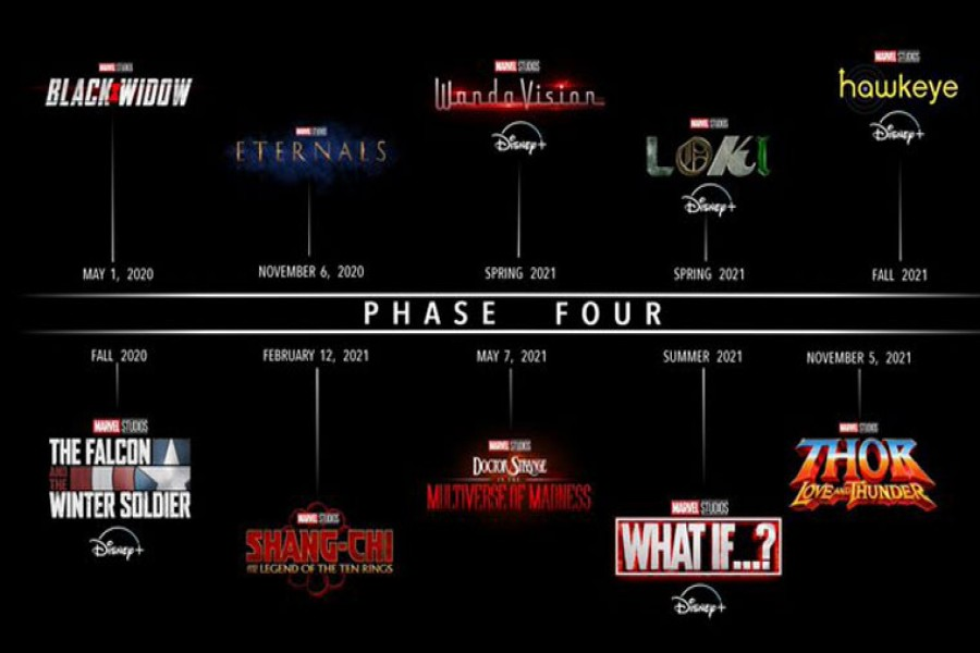 Marvel Cinematic Universe (MCU) Phase 4: What's on the Table?